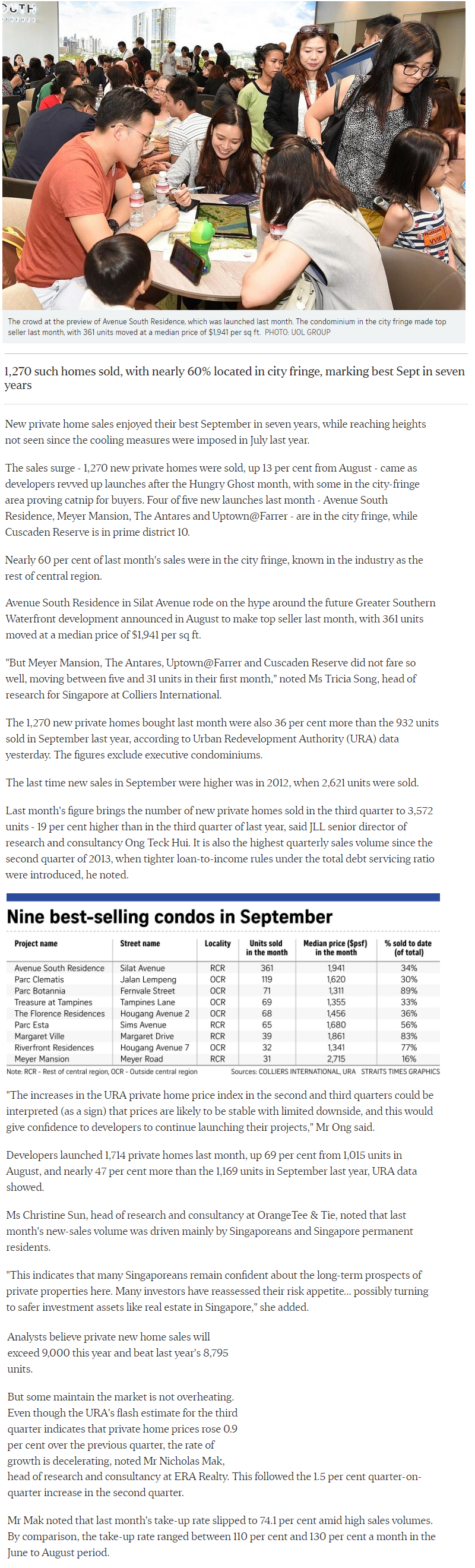 Penrose - New private Home Sales Hit A Hight In September